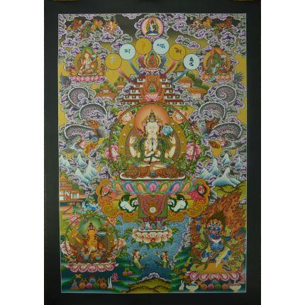 "Tibetan Chenrezig Thangka Painting – 33.5"" x 24.7"""